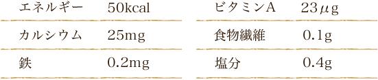 ごはんのお好み焼き【ちりめんじゃこ】(1枚分)の料理栄養価