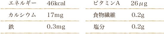 ごはんのお好み焼き【万能ねぎ】(1枚分)の料理栄養価